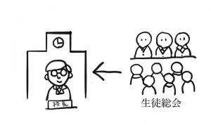 校則意見一例 (1)